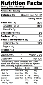 Fig Cacao Nutritional Fact Card.