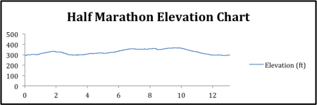 Half-elevation-chart-13-e1379343919185.png